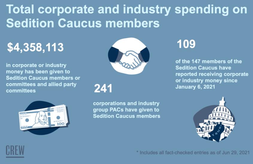 Yucky Companies doing Yucky Things